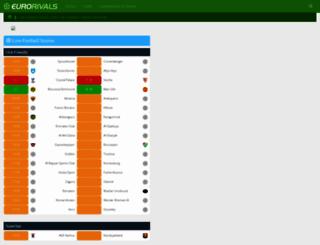 eurorivals.net screenshot