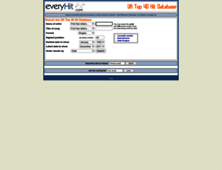 everyhit.com screenshot