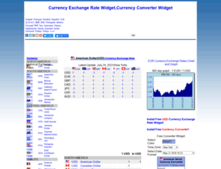 exchangerateusd.com screenshot