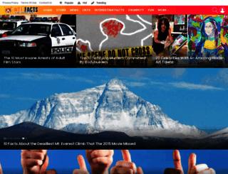factswt.com screenshot