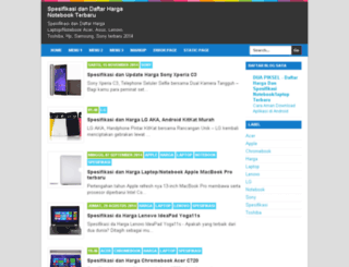 faqihfiqh.blogspot.com screenshot