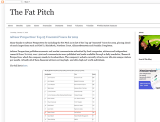 fat-pitch.blogspot.com screenshot
