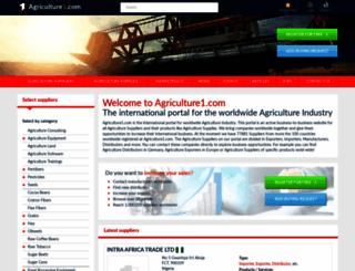 fertilizers1.com screenshot