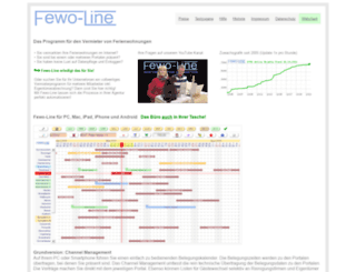 fewo-line.de screenshot