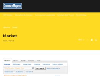 finance.ceoworld.biz screenshot
