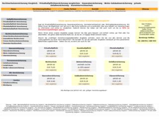 finanzberatung-aiwanger.de screenshot