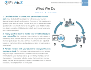finatoz.com screenshot