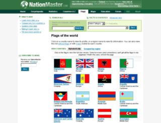 flags.nationmaster.com screenshot