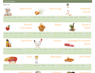foodandcalorie.com screenshot