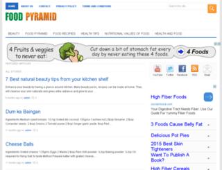 foodpyramid.in screenshot