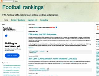 football-rankings.info screenshot