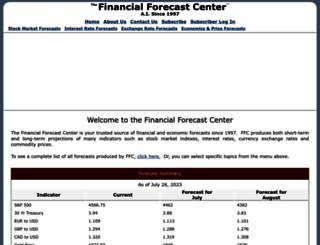 forecasts.org screenshot