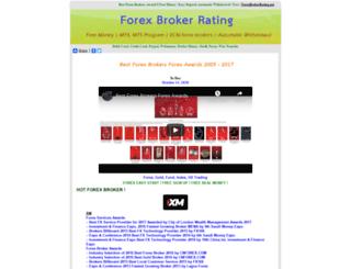 forex-brokers.forexth.com screenshot