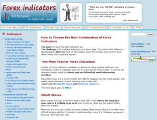 forex-indicators.net screenshot