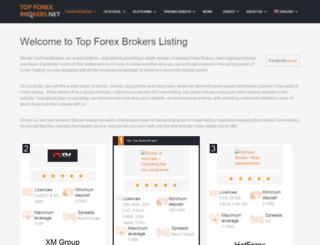 forexbonuslab.com screenshot