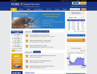 forexcap.com screenshot