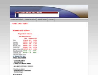 forexcontractsdailynews.info screenshot