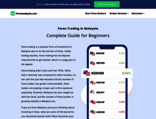 forexmalaysia.com screenshot