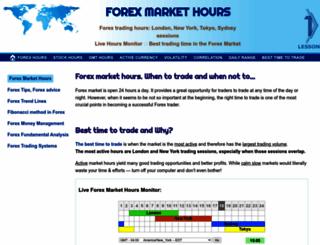 forexmarkethours.com screenshot