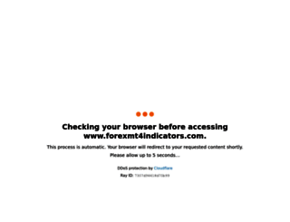 forexmt4indicators.com screenshot