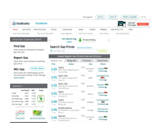 fortworthgasprices.com screenshot