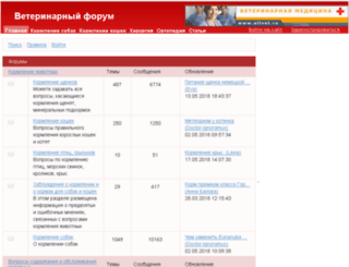forum.allvet.ru screenshot