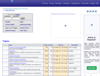 forum.incrediblecharts.com screenshot