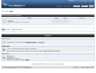 forum.seowebconfiguration.com screenshot