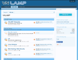 forum.vnlamp.vn screenshot