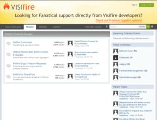 forums.visifire.com screenshot