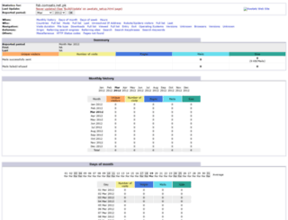 fsb.comsats.net.pk screenshot