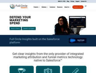 fullcircleinsights.com screenshot