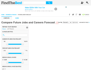 future-jobs.findthedata.org screenshot