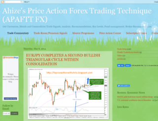 fxpriceactionwithchris.blogspot.com screenshot