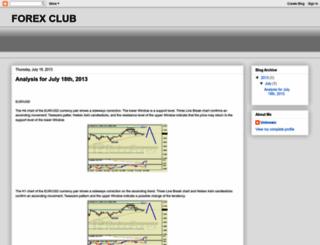 fxvnclub.blogspot.com screenshot