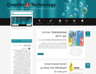 gandtblog.com screenshot
