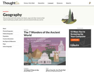 geography.about.com screenshot