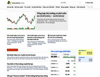 giacaphe.com screenshot