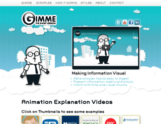 gimmetheshortversion.com screenshot