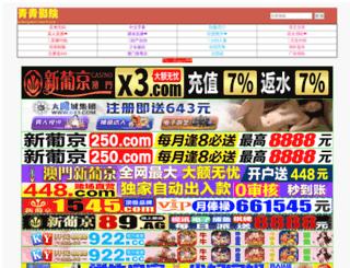 gizmoload.com screenshot