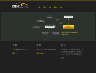 gkarch.com screenshot