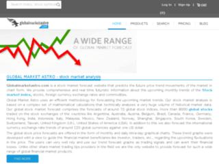 globalmarketastro.com screenshot