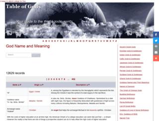 godfinder.org screenshot
