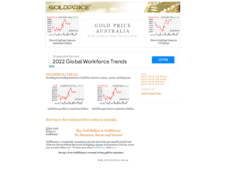 goldprice.com.au screenshot