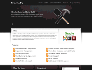 gradlefx.org screenshot