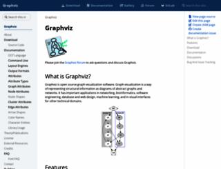 graphviz.org screenshot