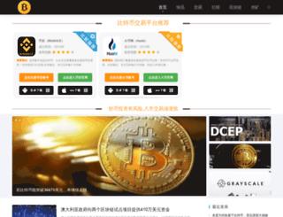 gupiaodu.com screenshot