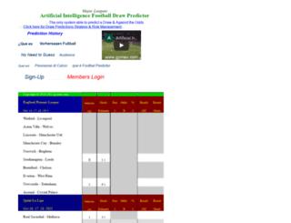 gymex.com screenshot