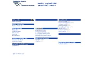 hanioti.in-chalkidiki.com screenshot