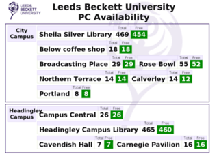 harrogate.leedsmet.ac.uk screenshot